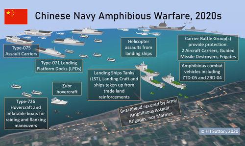 Chinese-Navy-Invasion-of-Taiwan-2020s.jpg