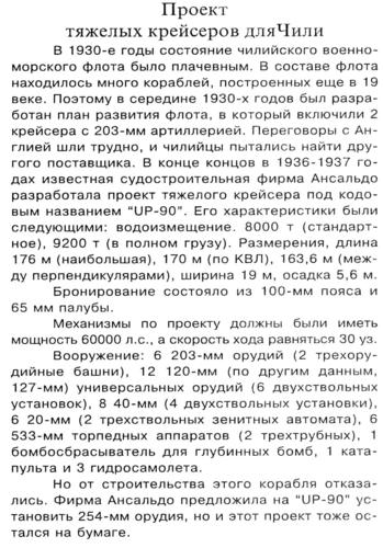 Rusos - 2004 - Тяжелые крейсера Италии 1927-1945 - P49 2.png