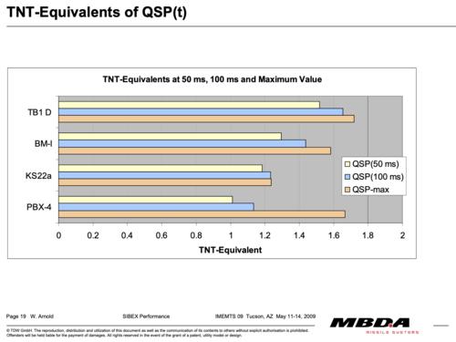 tnt-equivalent-ks22a.png