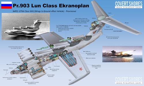 Lun-Ekranoplan-Cutaway.jpg