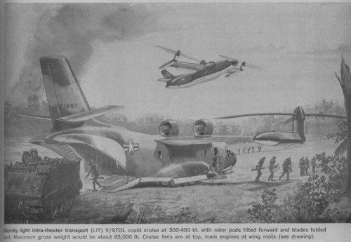 US VTOL convertible/composite/vectored thrust transport projects