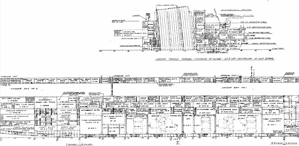 CV-41 Engine Rooms Side View.JPG