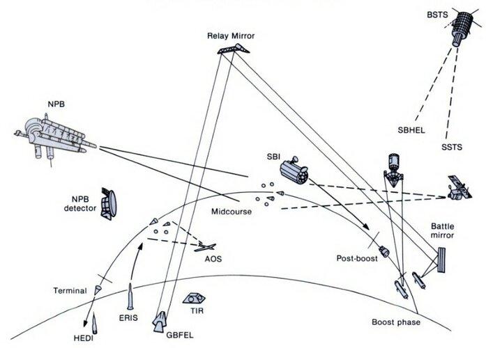 SDI weapons.jpg