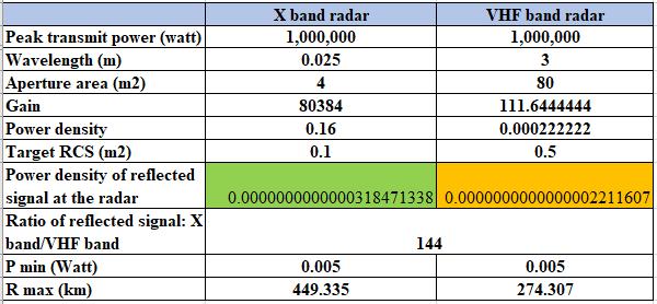 X band vs VHF.PNG