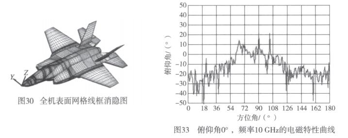 radar scattering.PNG