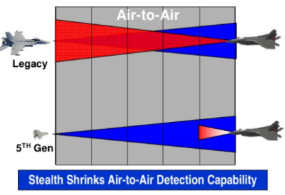 detection range.PNG