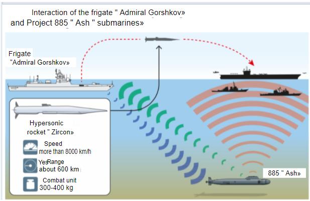 underwater zircon trans.PNG