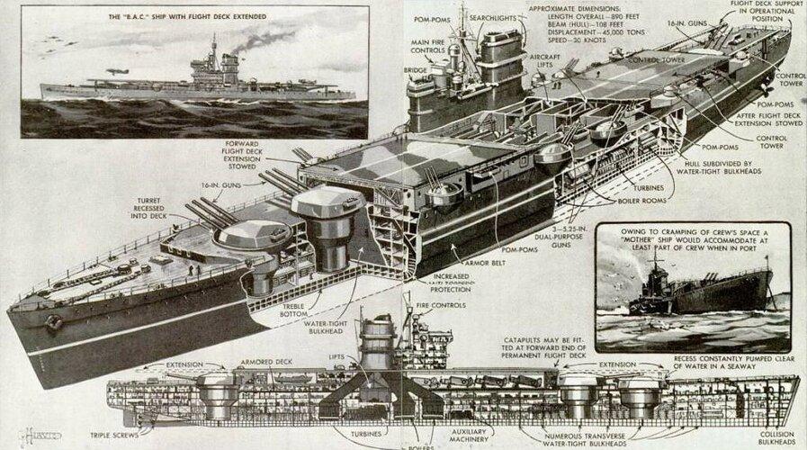british-aircraft-carrier-battleship-from-popular-mechanics-1940.jpg
