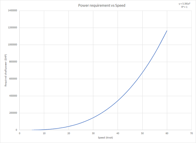 Speed Curve-CV-003.png