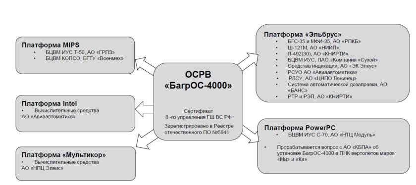 Su-57 encryption.png