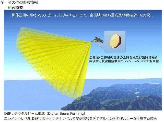 Element DBF radar.JPG