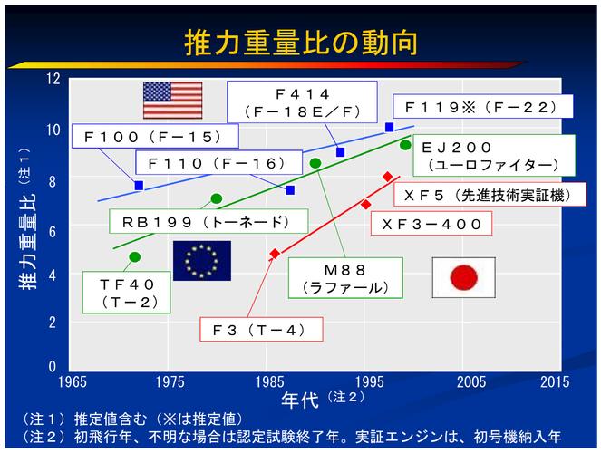 jpn engine tech level.png