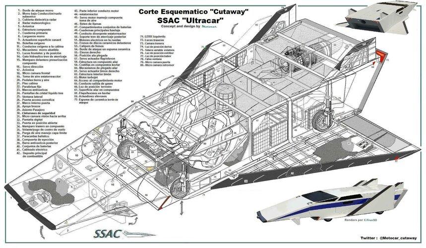 Cutaway SSAC 2.jpg