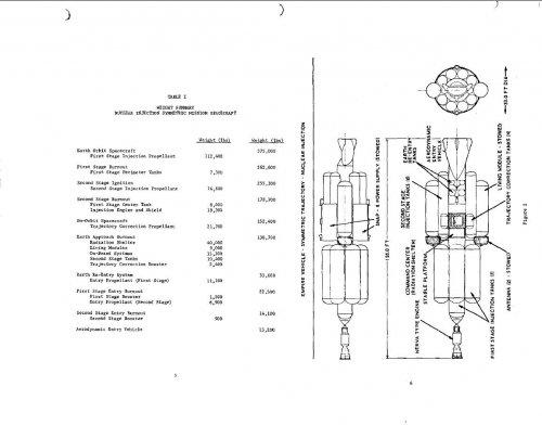 Apollo Saturn V Schematic