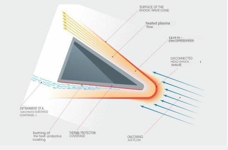 HGV plasma tran.JPG