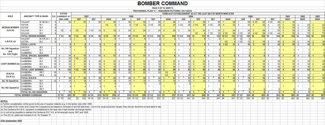 Plan L Bomber Command September 1957.png