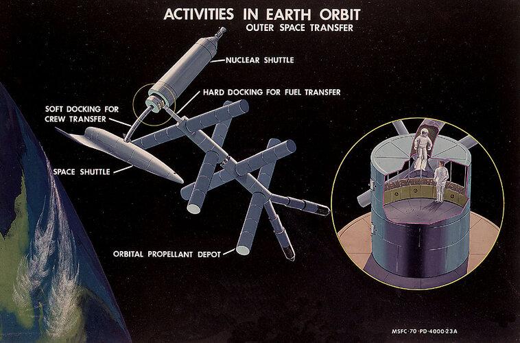 Orbital_propellant_depot_1970_concept_(MSFC-9902049).jpg