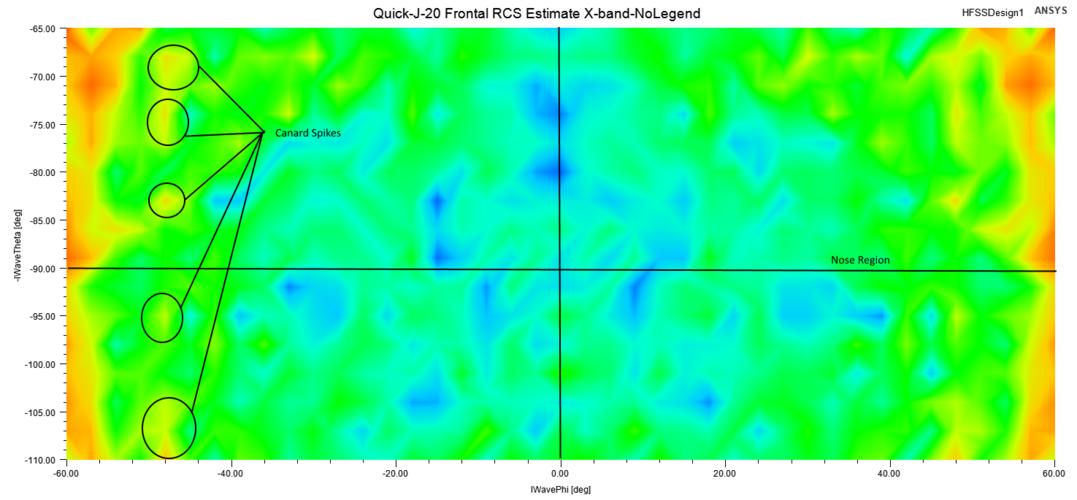 Quick-J-20 Frontal RCS Estimate X-band-NoLegend-edited.png