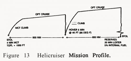 helicruiser_mission_profile.jpg