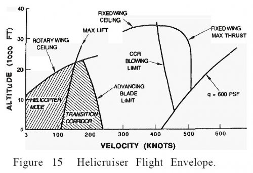 helicruiser_flight_env.jpg