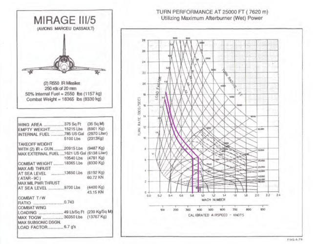 Mirage III at 25K.PNG