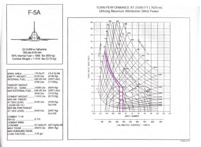 F-5A at 25K.PNG
