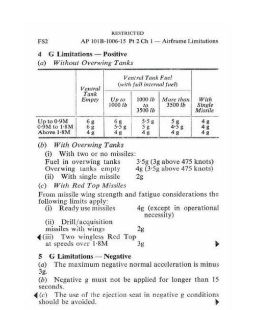 Lightning F6 G limit.PNG