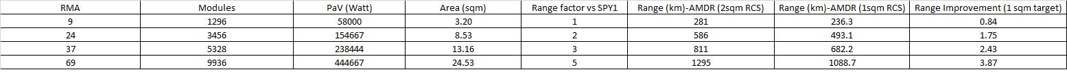 AMDR-Range concept2.png