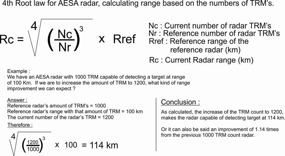 AESAModule vs Range.jpg