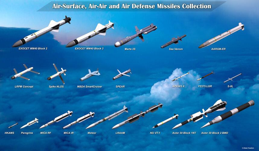 Air-Surface, Air-Air and Air Defense Missiles Collection.jpg