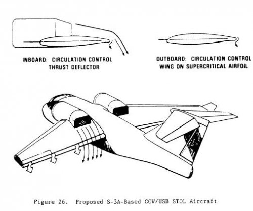 Lockheed S-3 Viking Variants and Projects   Secret Projects Forum
