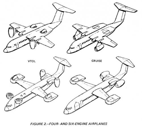 Toy Remote Airplanes