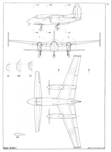 Diagram Of Bombers