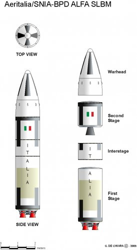 Italian SLBM ALFA Missile | Secret Projects Forum