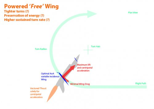 Powered 'Free' Wing.jpg