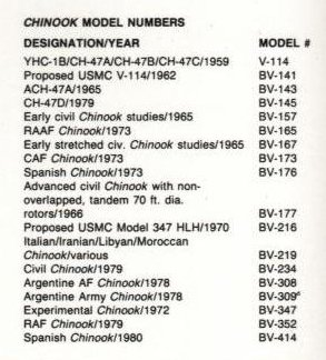 Chinook Model Numbers.jpg