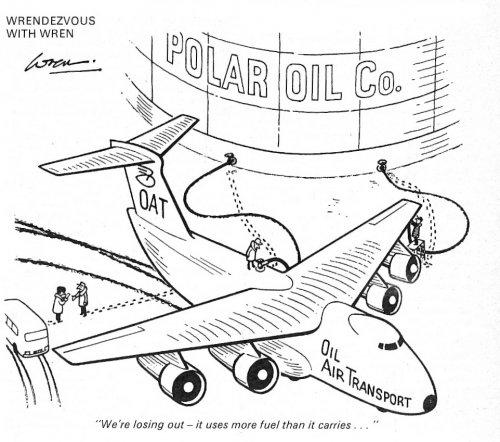 1973 351 Co Jet Engine