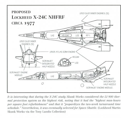US Lifting Bodies Studies - START (ASSET/PRIME), FDL, X-24, etc