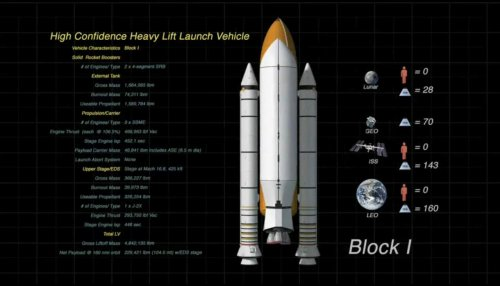 High_Confidence_Heavy_Lift_Launch_Vehicle_Diagram.jpg