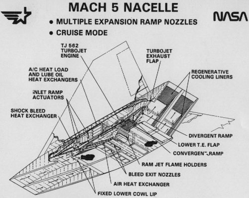 1982_Mach_5_Nacelle_Multiple_Expansion_Ramp_Nozzles.jpg
