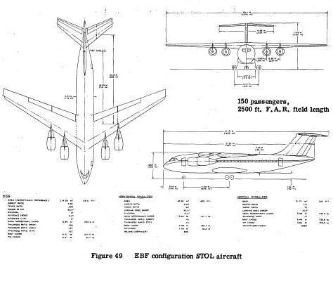 Boeing 751 Stol Airliner
