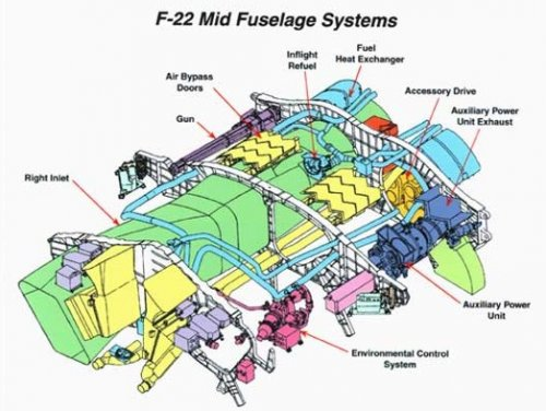 F22 Raptor Cross Sections | Secret Projects Forum