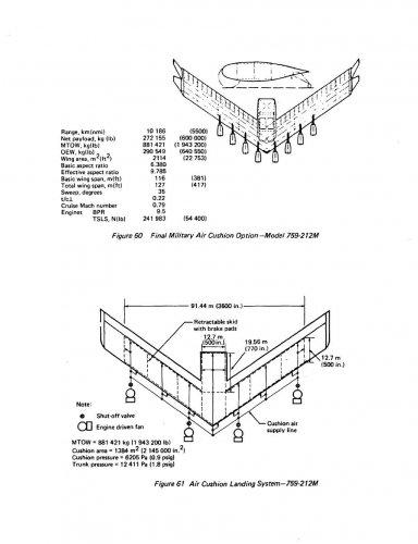 Boeing Spanloader Designs