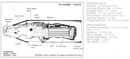 Gambit-1_System.png