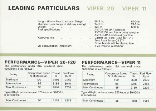 02-viper 11 and 20 specs.jpg