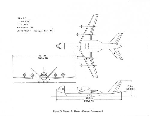 Lockheed Flatbed Transport Designs