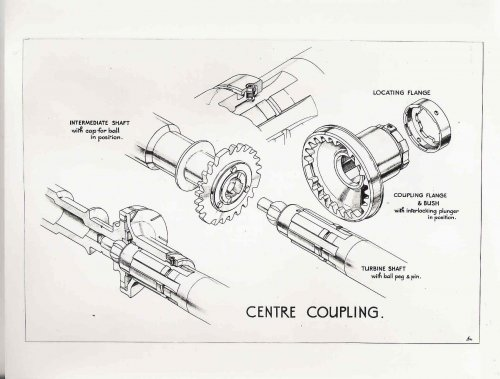 Early British Gas Turbine Development