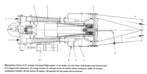 metrovick F2-1 x-section.jpg
