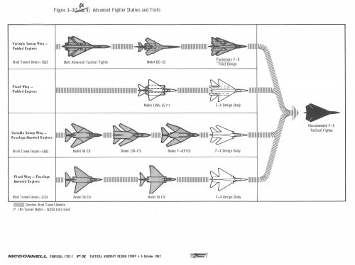 zMcAir FX Advanced Fighter Studies & Tests.jpg