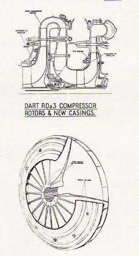 RR-RB 53 Dart- shrouded rotor and casing.jpg